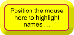 Position the mouse here to highlight names …